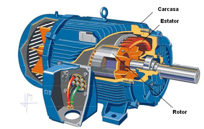 manutencao-motores-trifasicos-05.jpg