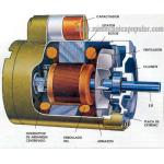 Manutenção de motores elétricos