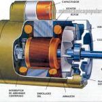Manutenção de motor elétrico monofásico